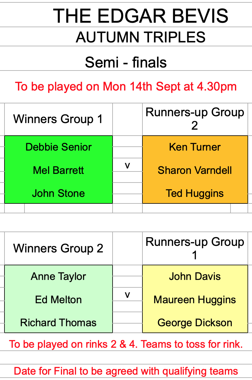 Autumn Triples Semi Finals